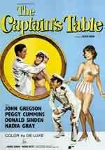 Sotto coperta con il capitano - Film Completo
